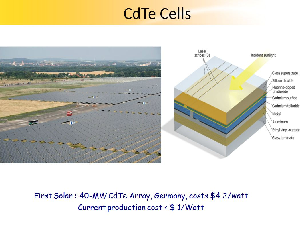 cell solar thesis My phd thesis - detailed outline  chapter 1 of my phd thesis organic solar cell architectures comprises the motivation (limited oil resources, environmental impact of fossil fuel combustion, status of present inorganic solar cell technology) and outline of the thesis.