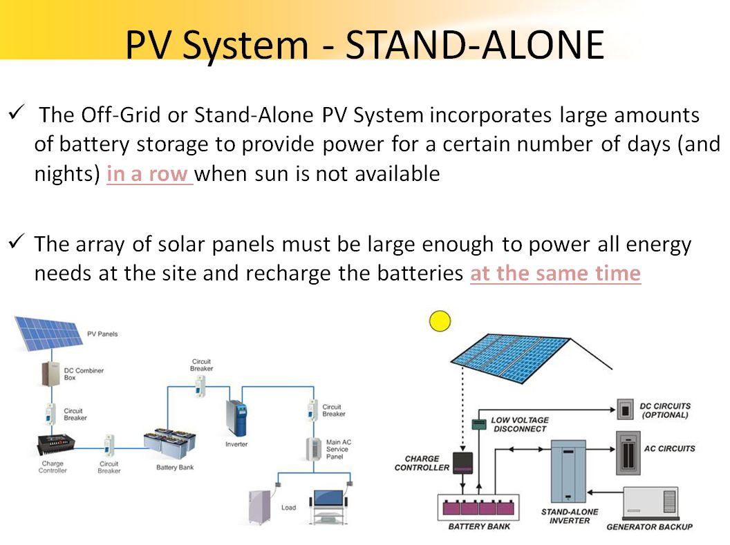 Pv System Block Diagram Of Stand Alone Diagrams Wiring To Battery Storage